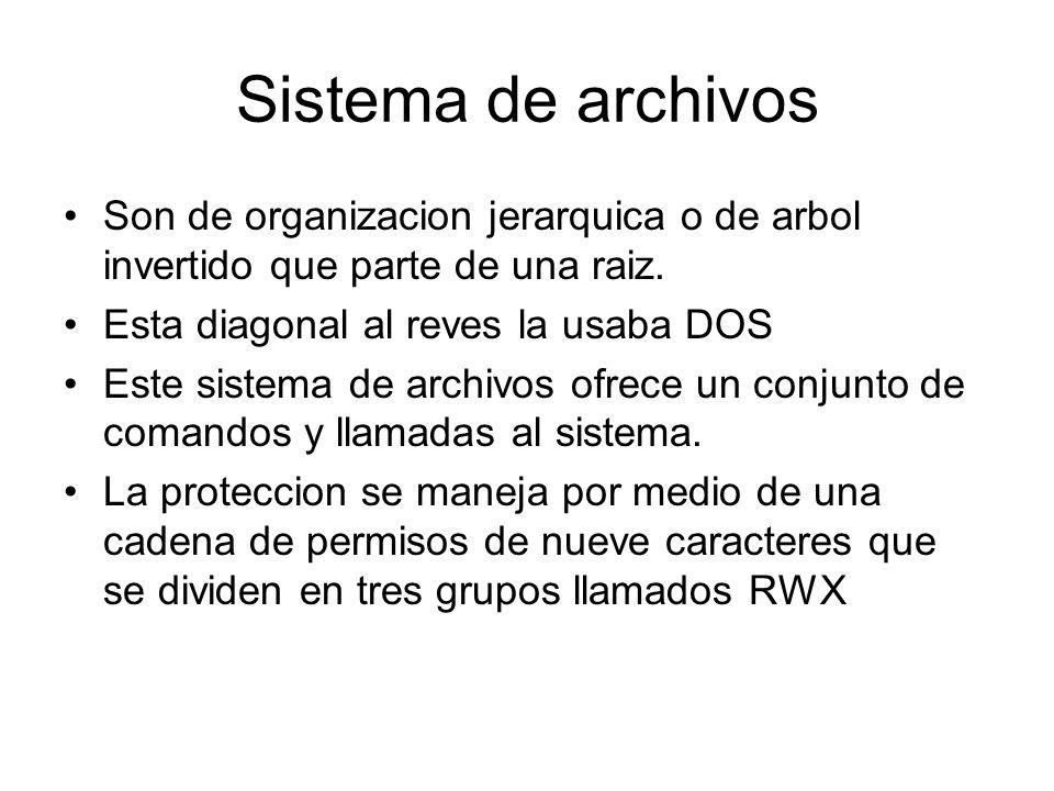Sistema de archivos Son de organizacion jerarquica o de arbol invertido que parte de una raiz. Esta diagonal al reves la usaba DOS Este sistema de arc