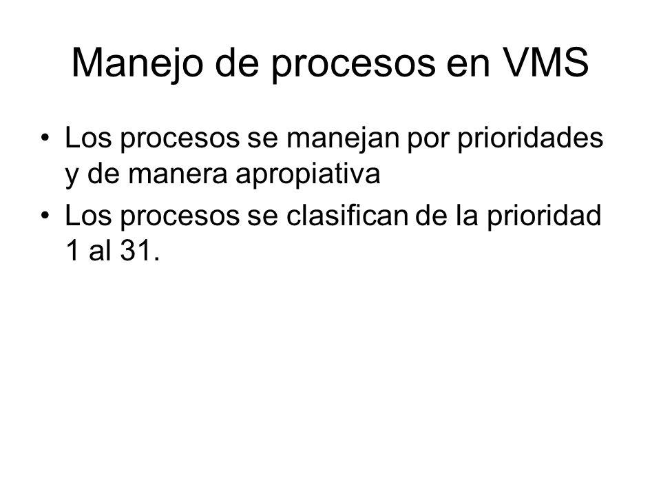 Manejo de procesos en VMS Los procesos se manejan por prioridades y de manera apropiativa Los procesos se clasifican de la prioridad 1 al 31.