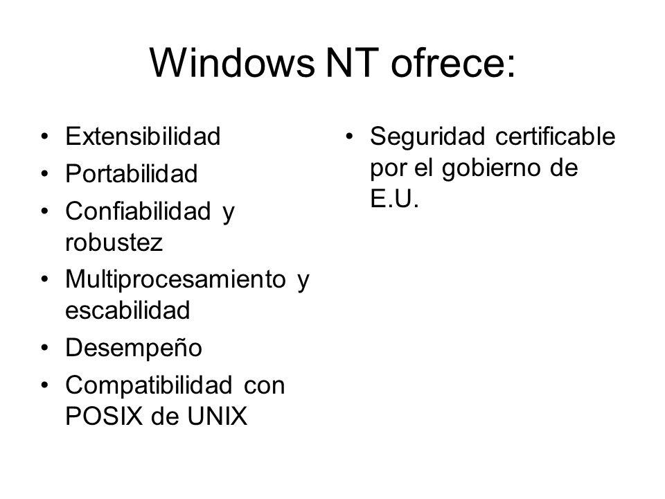 Windows NT ofrece: Extensibilidad Portabilidad Confiabilidad y robustez Multiprocesamiento y escabilidad Desempeño Compatibilidad con POSIX de UNIX Se