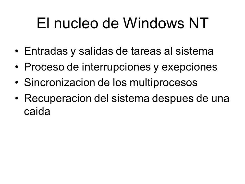 El nucleo de Windows NT Entradas y salidas de tareas al sistema Proceso de interrupciones y exepciones Sincronizacion de los multiprocesos Recuperacio