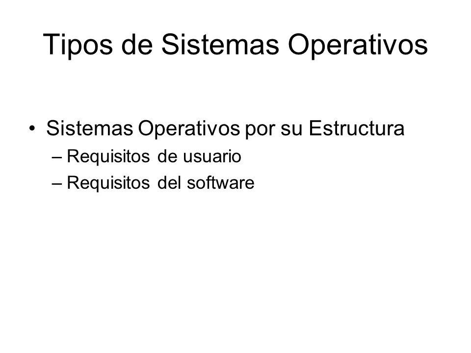 Tipos de Sistemas Operativos Sistemas Operativos por su Estructura –Requisitos de usuario –Requisitos del software