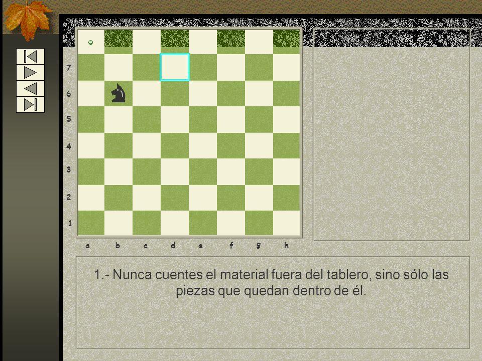 8 7 6 5 4 3 2 1 abcdef g h 2.- Cuando tengas un peón aislado, trata de jugar agresivamente en el medio juego, ya que en caso de llegar al final, estarás en desventaja.