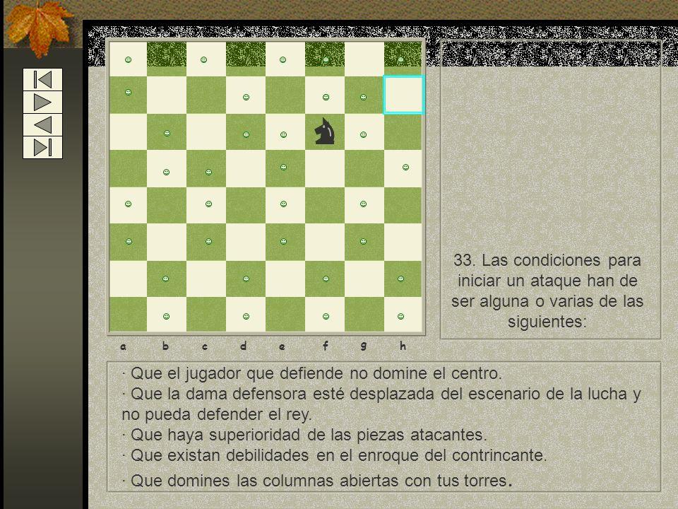 abcdef g h · Que el jugador que defiende no domine el centro. · Que la dama defensora esté desplazada del escenario de la lucha y no pueda defender el