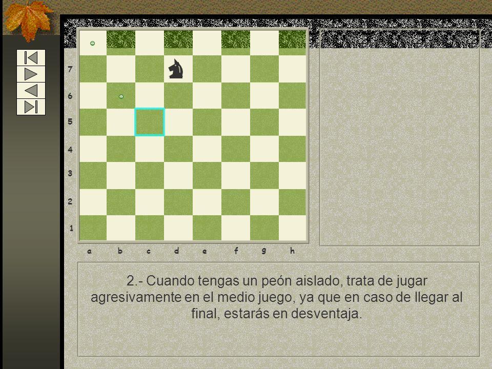 8 7 6 5 4 3 2 1 abcdef g h 2.- Cuando tengas un peón aislado, trata de jugar agresivamente en el medio juego, ya que en caso de llegar al final, estar