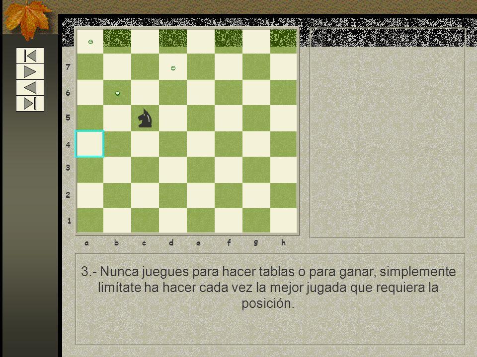 8 7 6 5 4 3 2 1 abcdef g h 3.- Nunca juegues para hacer tablas o para ganar, simplemente limítate ha hacer cada vez la mejor jugada que requiera la po