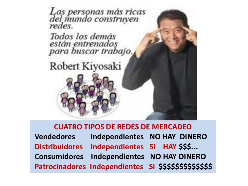 CUATRO TIPOS DE REDES DE MERCADEO Vendedores Independientes NO HAY DINERO Distribuidores Independientes SI HAY $$$... Consumidores Independientes NO H
