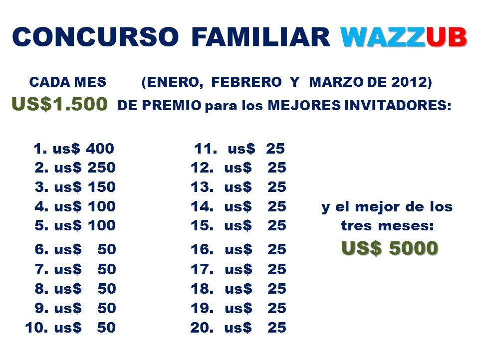 WAZZUB CONCURSO FAMILIAR WAZZUB CADA MES (ENERO, FEBRERO Y MARZO DE 2012) US$1.500 DE PREMIO para los MEJORES INVITADORES: 1. us$ 400 11. us$ 25 2. us