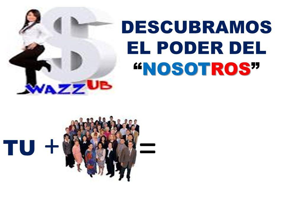 = CONSTRUCCIÓN DE TU US$ FACTOR