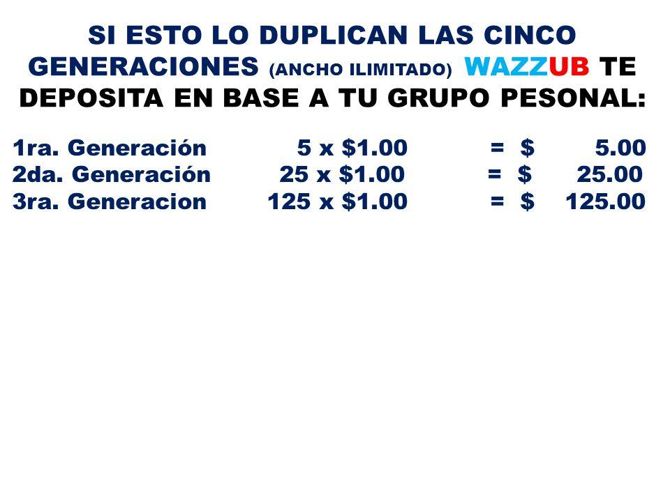 WAZZUB CONCURSO FAMILIAR WAZZUB CADA MES (ENERO, FEBRERO Y MARZO DE 2012) US$1.500 DE PREMIO para los MEJORES INVITADORES: 1.