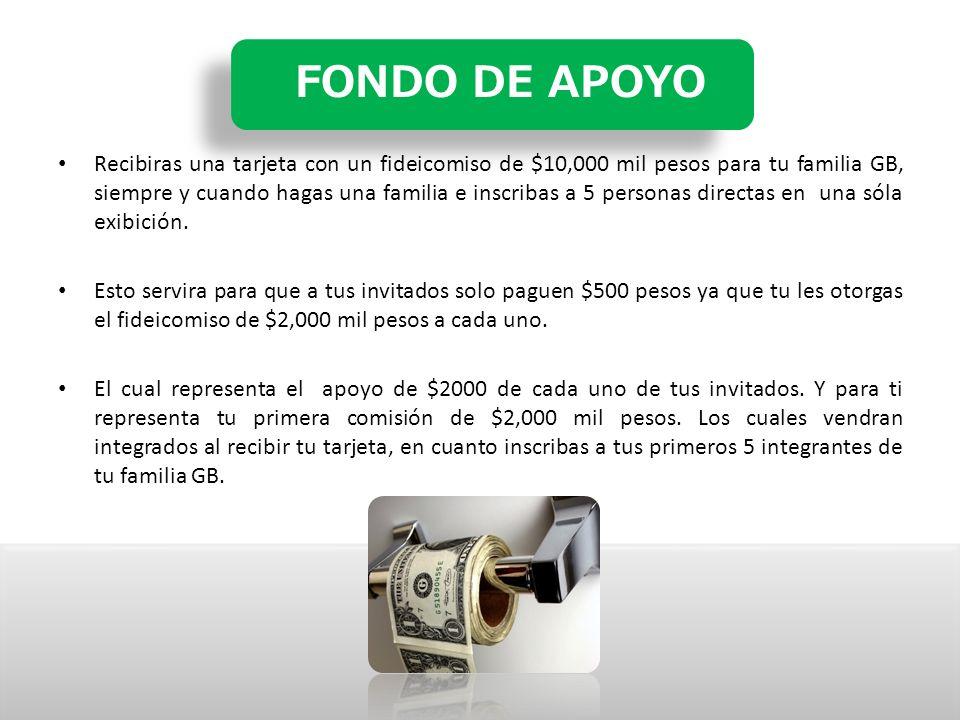 Recibiras una tarjeta con un fideicomiso de $10,000 mil pesos para tu familia GB, siempre y cuando hagas una familia e inscribas a 5 personas directas en una sóla exibición.