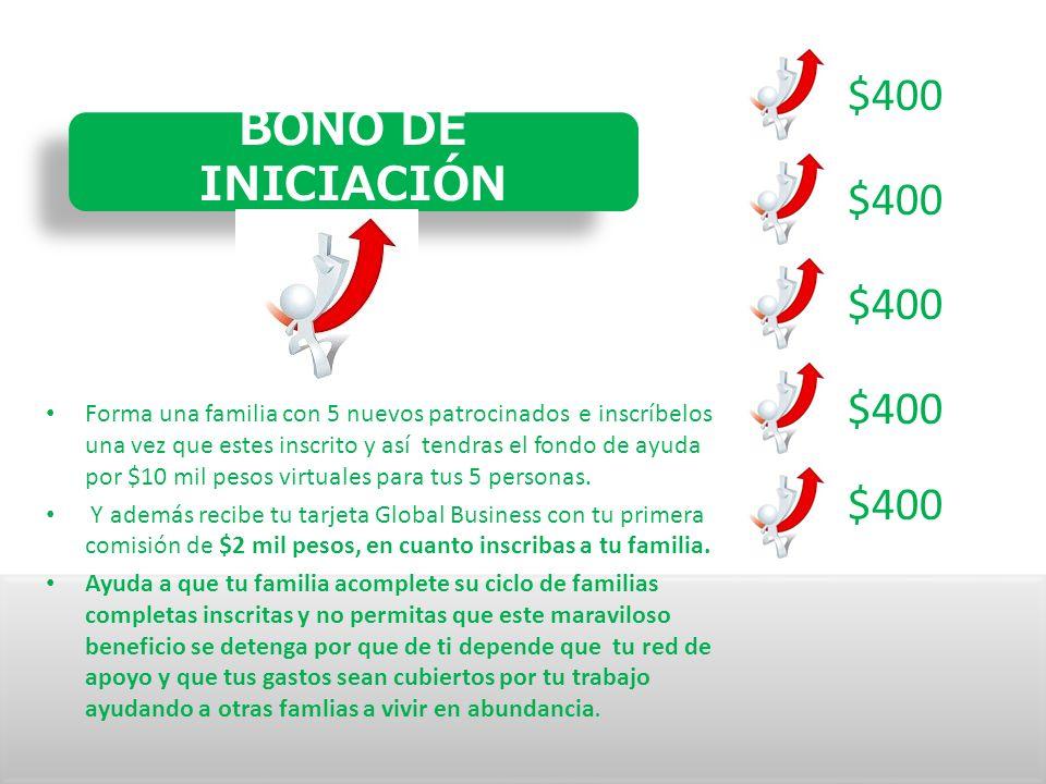 BONO DE INICIACIÓN Forma una familia con 5 nuevos patrocinados e inscríbelos una vez que estes inscrito y así tendras el fondo de ayuda por $10 mil pesos virtuales para tus 5 personas.