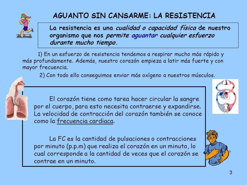 3 AGUANTO SIN CANSARME: LA RESISTENCIA La resistencia es una cualidad o capacidad física de nuestro organismo que nos permite aguantar cualquier esfuerzo durante mucho tiempo.