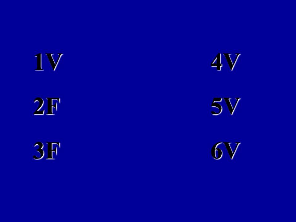 32 1.- La frecuencia cardiaca máxima se calcula con la fórmula: FCM= 220- edad 2.- Cuando practicamos la carrera de 30 m trabajamos la resistencia.