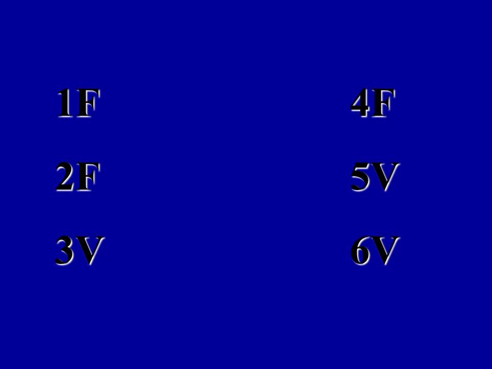 40 1.- En el lanzamiento de jabalina la capacidad física más importante es la velocidad. 2.- En la prueba de 110m vallas la cualidad física determinan
