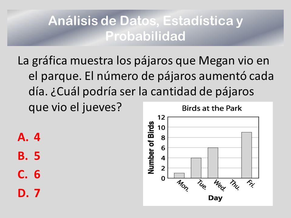 Análisis de Datos, Estadística y Probabilidad La gráfica muestra los pájaros que Megan vio en el parque. El número de pájaros aumentó cada día. ¿Cuál