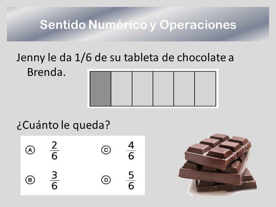 Sentido Numérico y Operaciones Jenny le da 1/6 de su tableta de chocolate a Brenda. ¿Cuánto le queda?