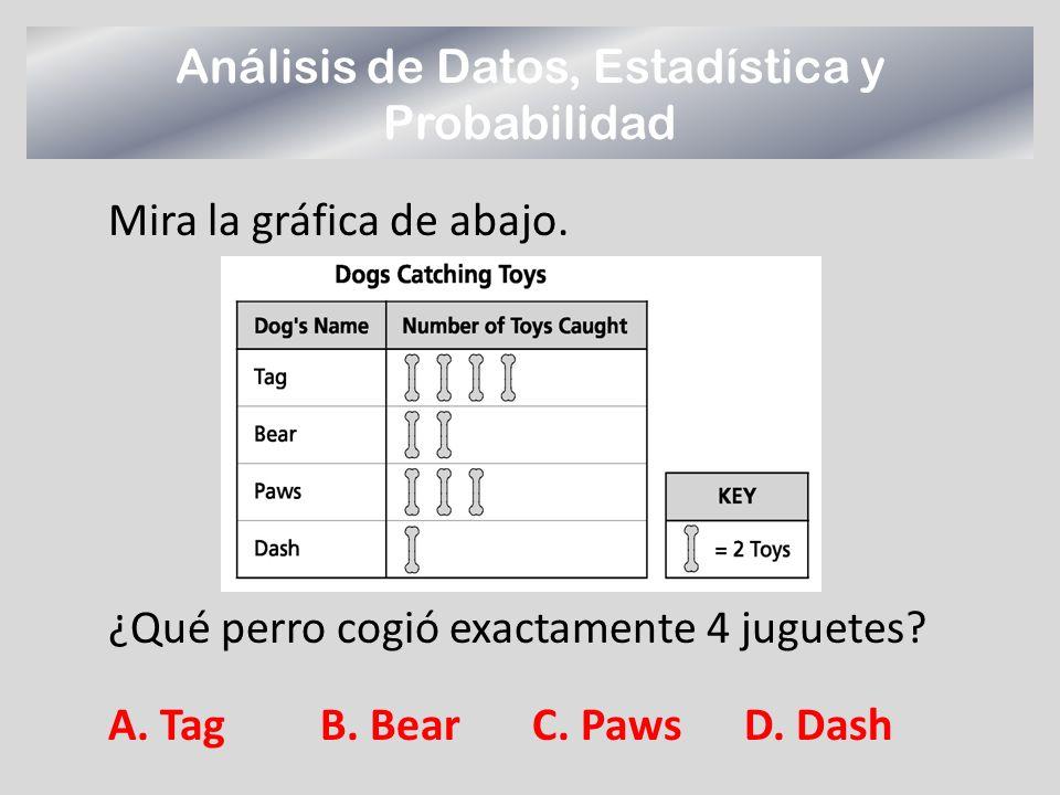 Análisis de Datos, Estadística y Probabilidad Mira la gráfica de abajo. ¿Qué perro cogió exactamente 4 juguetes? A. TagB. BearC. PawsD. Dash
