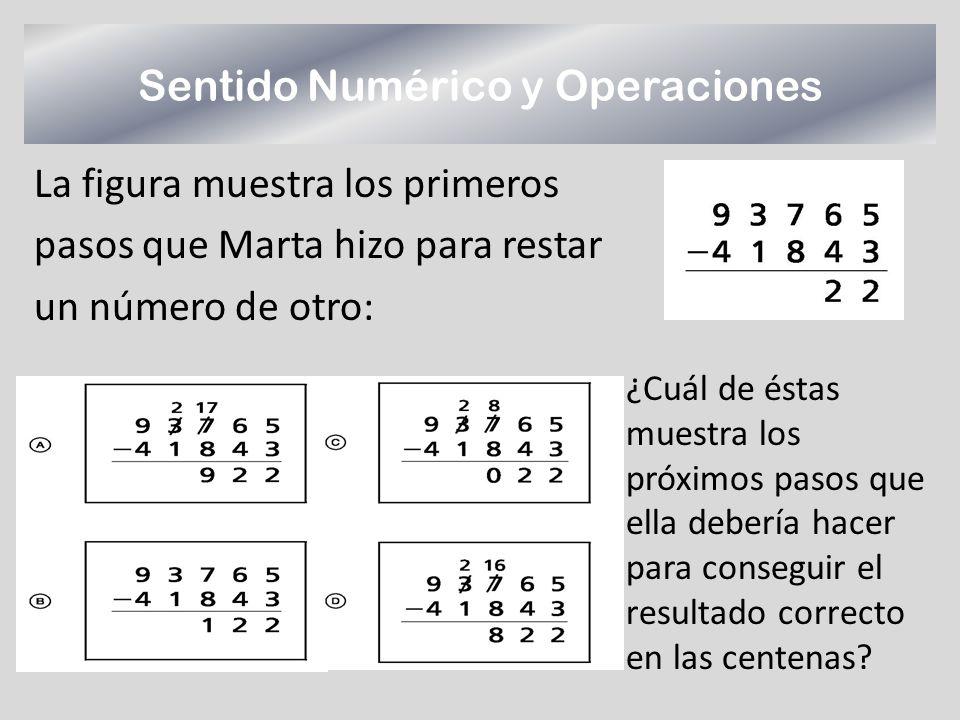 Sentido Numérico y Operaciones La figura muestra los primeros pasos que Marta hizo para restar un número de otro: ¿Cuál de éstas muestra los próximos