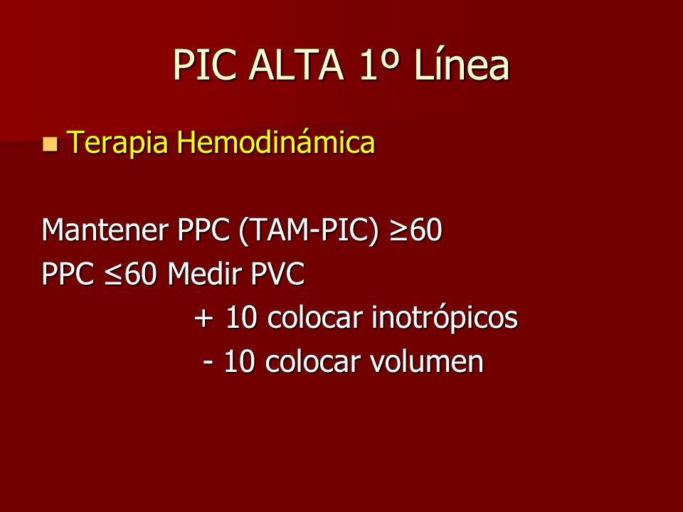 PIC ALTA 1º Línea Terapia Hemodinámica Terapia Hemodinámica Mantener PPC (TAM-PIC) 60 PPC 60 Medir PVC + 10 colocar inotrópicos + 10 colocar inotrópicos - 10 colocar volumen - 10 colocar volumen