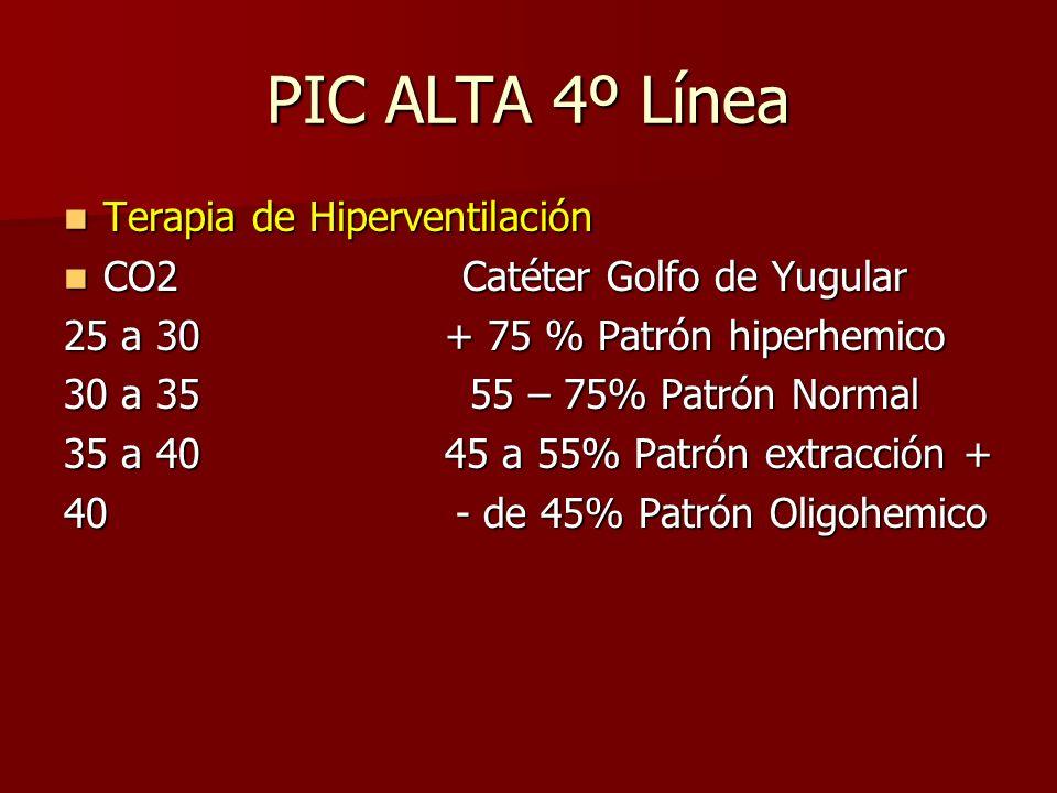 PIC ALTA 4º Línea Terapia de Hiperventilación Terapia de Hiperventilación CO2 Catéter Golfo de Yugular CO2 Catéter Golfo de Yugular 25 a 30 + 75 % Pat