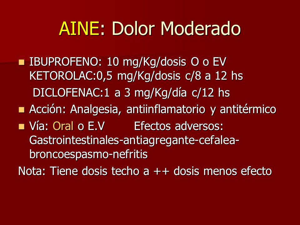 AINE: Dolor Moderado IBUPROFENO: 10 mg/Kg/dosis O o EV KETOROLAC:0,5 mg/Kg/dosis c/8 a 12 hs IBUPROFENO: 10 mg/Kg/dosis O o EV KETOROLAC:0,5 mg/Kg/dosis c/8 a 12 hs DICLOFENAC:1 a 3 mg/Kg/día c/12 hs DICLOFENAC:1 a 3 mg/Kg/día c/12 hs Acción: Analgesia, antiinflamatorio y antitérmico Acción: Analgesia, antiinflamatorio y antitérmico Vía: Oral o E.V Efectos adversos: Gastrointestinales-antiagregante-cefalea- broncoespasmo-nefritis Vía: Oral o E.V Efectos adversos: Gastrointestinales-antiagregante-cefalea- broncoespasmo-nefritis Nota: Tiene dosis techo a ++ dosis menos efecto