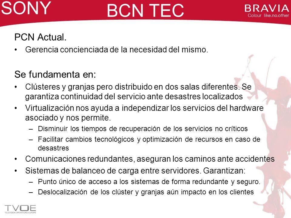BCN TEC PCN Actual. Gerencia concienciada de la necesidad del mismo. Se fundamenta en: Clústeres y granjas pero distribuido en dos salas diferentes. S