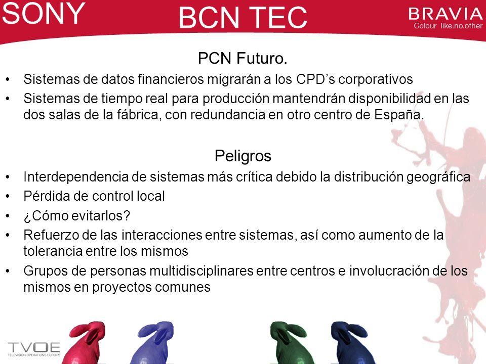 BCN TEC PCN Futuro. Sistemas de datos financieros migrarán a los CPDs corporativos Sistemas de tiempo real para producción mantendrán disponibilidad e