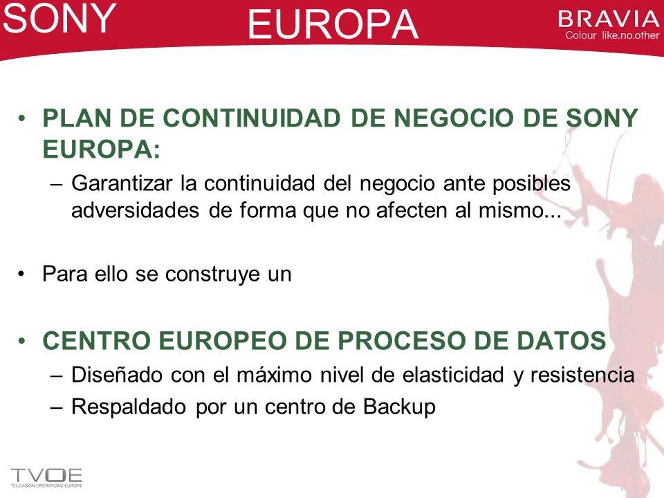EUROPA PLAN DE CONTINUIDAD DE NEGOCIO DE SONY EUROPA: –Garantizar la continuidad del negocio ante posibles adversidades de forma que no afecten al mis