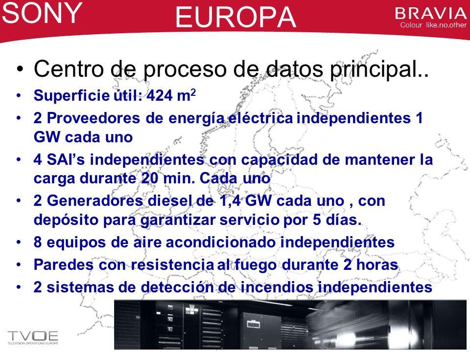 EUROPA Centro de proceso de datos principal.. Superficie útil: 424 m 2 2 Proveedores de energía eléctrica independientes 1 GW cada uno 4 SAIs independ