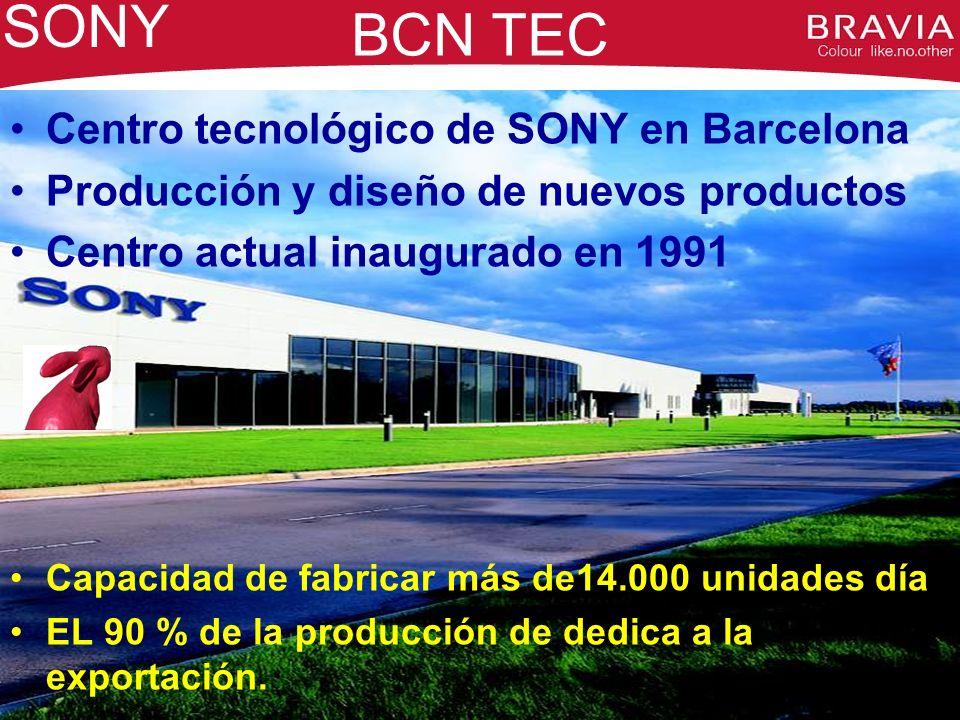 BCN TEC Centro tecnológico de SONY en Barcelona Producción y diseño de nuevos productos Centro actual inaugurado en 1991 Capacidad de fabricar más de1