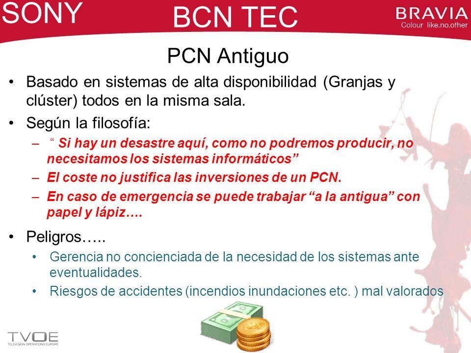 BCN TEC PCN Antiguo Basado en sistemas de alta disponibilidad (Granjas y clúster) todos en la misma sala. Según la filosofía: – Si hay un desastre aqu