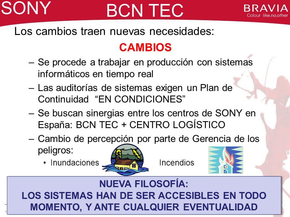 BCN TEC Los cambios traen nuevas necesidades: CAMBIOS –Se procede a trabajar en producción con sistemas informáticos en tiempo real –Las auditorías de