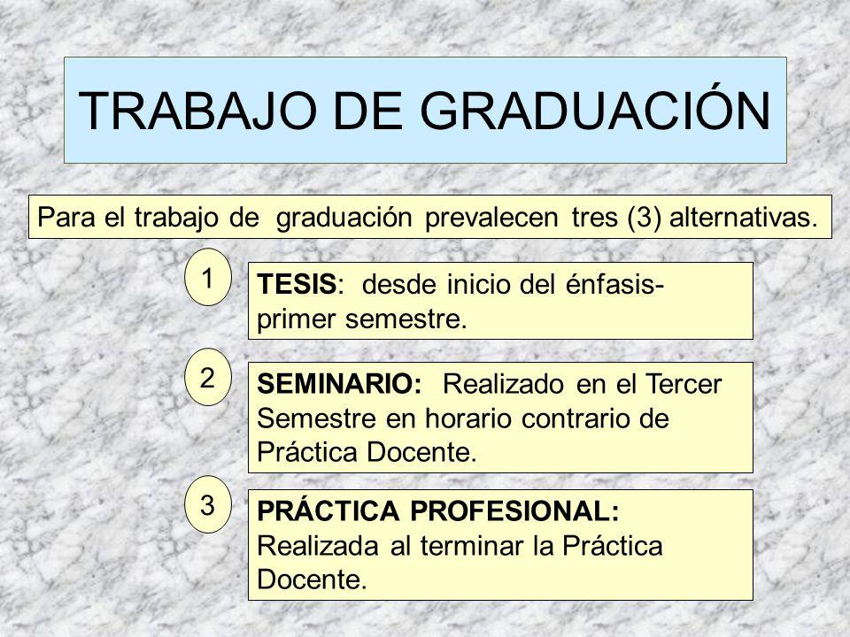 TRABAJO DE GRADUACIÓN Para el trabajo de graduación prevalecen tres (3) alternativas. TESIS: desde inicio del énfasis- primer semestre. 1 SEMINARIO: R