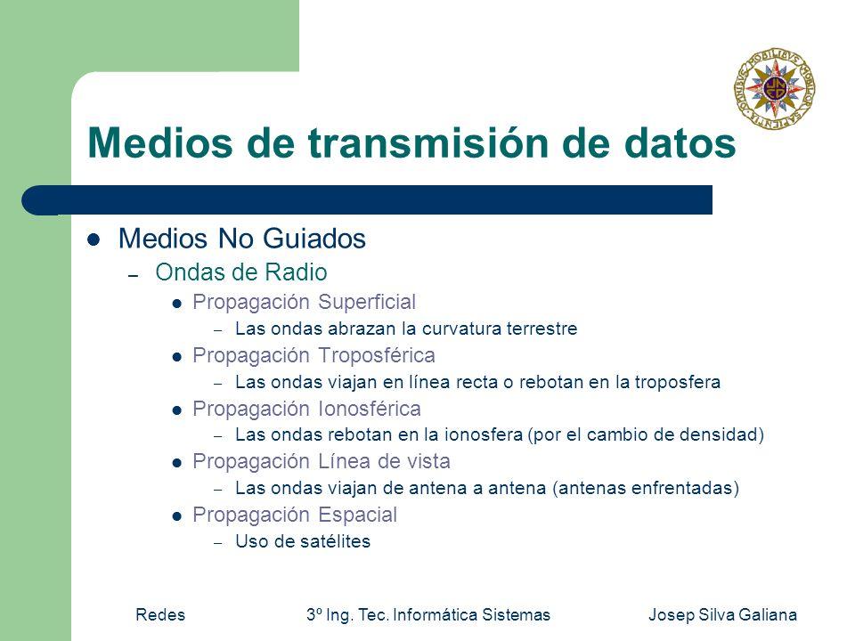 Redes3º Ing. Tec. Informática SistemasJosep Silva Galiana Medios de transmisión de datos Medios No Guiados – Ondas de Radio Propagación Superficial –