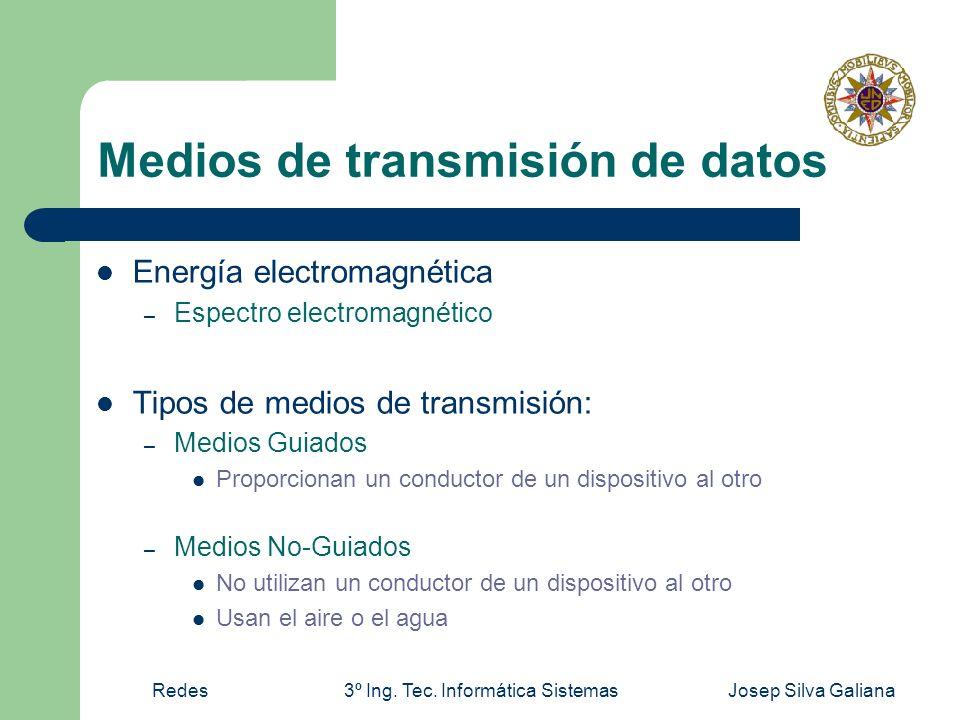 Redes3º Ing. Tec. Informática SistemasJosep Silva Galiana Medios de transmisión de datos Energía electromagnética – Espectro electromagnético Tipos de
