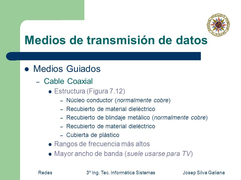 Redes3º Ing. Tec. Informática SistemasJosep Silva Galiana Medios de transmisión de datos Medios Guiados – Cable Coaxial Estructura (Figura 7.12) – Núc