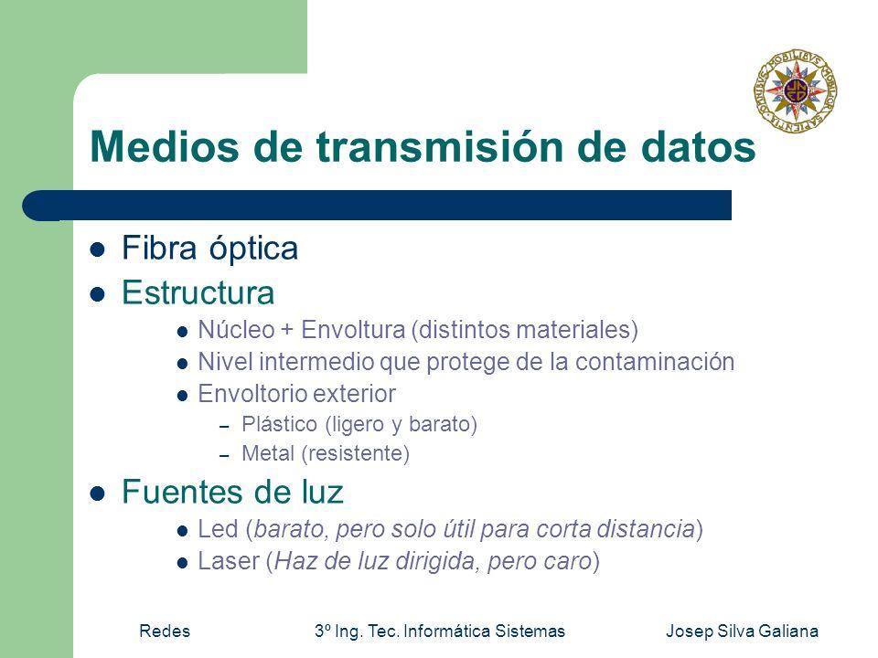 Redes3º Ing. Tec. Informática SistemasJosep Silva Galiana Medios de transmisión de datos Fibra óptica Estructura Núcleo + Envoltura (distintos materia