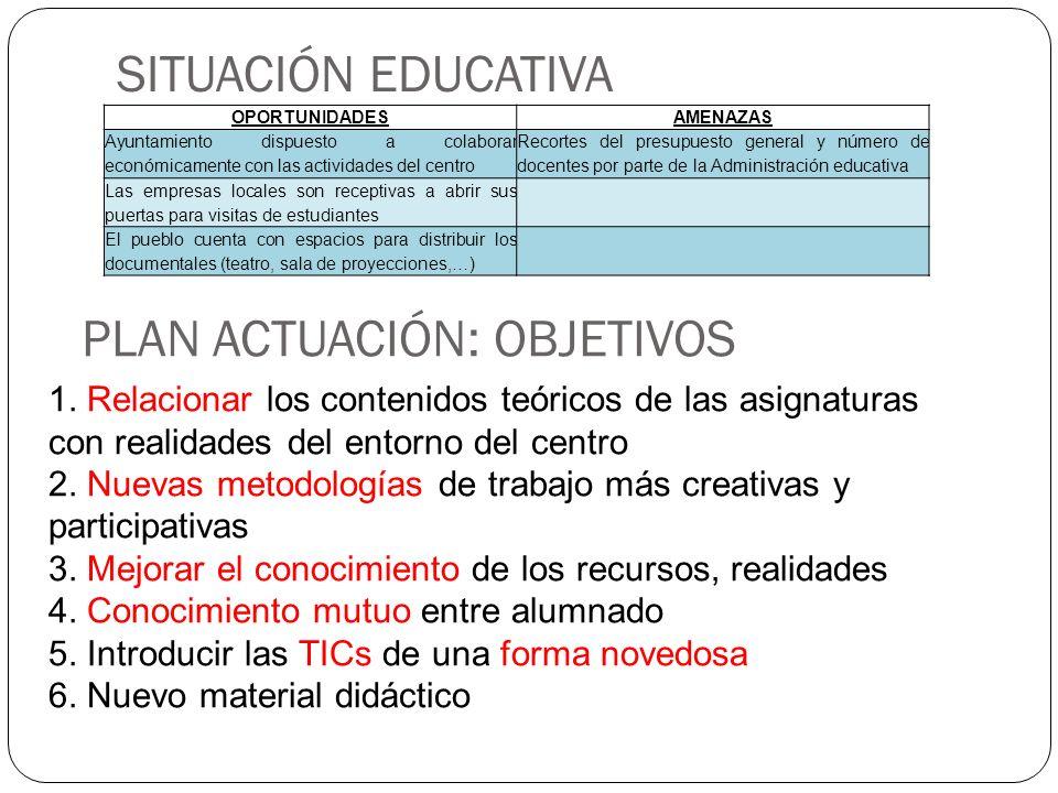 CONTENIDOS Competencias del currículo Relación e interacción con el medio físico.
