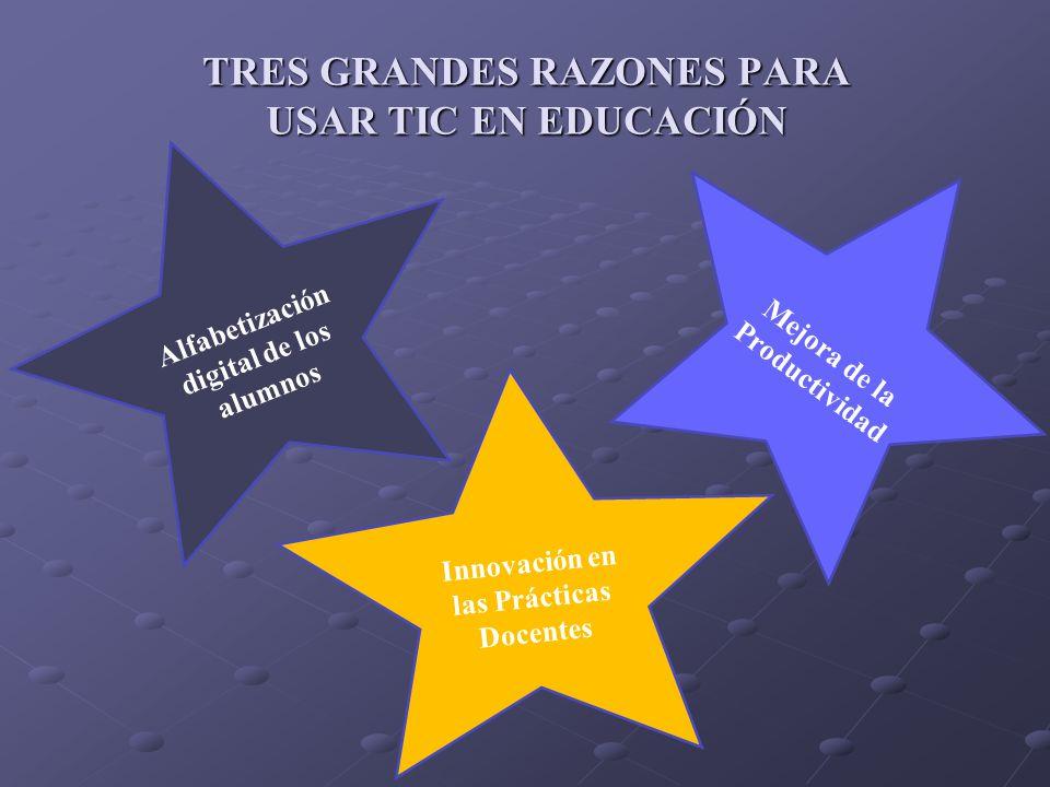 TRES GRANDES RAZONES PARA USAR TIC EN EDUCACIÓN Alfabetización digital de los alumnos Mejora de la Productividad Innovación en las Prácticas Docentes