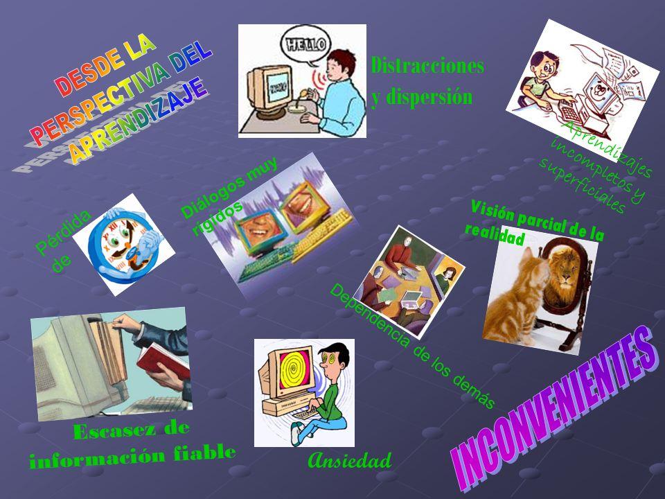 Pérdida de Escasez de información fiable Aprendizajes incompletos y superficiales Distracciones y dispersión Diálogos muy rígidos Visión parcial de la