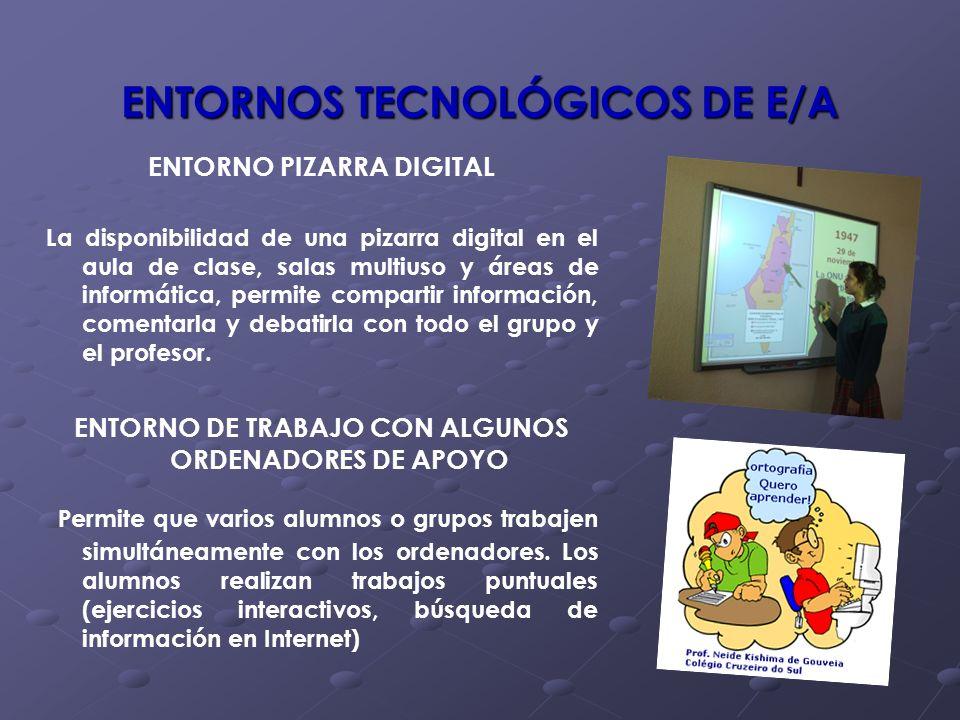 ENTORNOS TECNOLÓGICOS DE E/A ENTORNO PIZARRA DIGITAL La disponibilidad de una pizarra digital en el aula de clase, salas multiuso y áreas de informáti