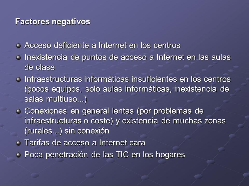 Factores negativos Acceso deficiente a Internet en los centros Inexistencia de puntos de acceso a Internet en las aulas de clase Infraestructuras info