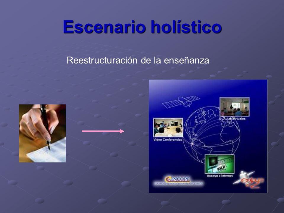 Aprenden en menos Acceso a múltiples recursos educativos Personalización de los procesos de enseñanza y aprendizaje.