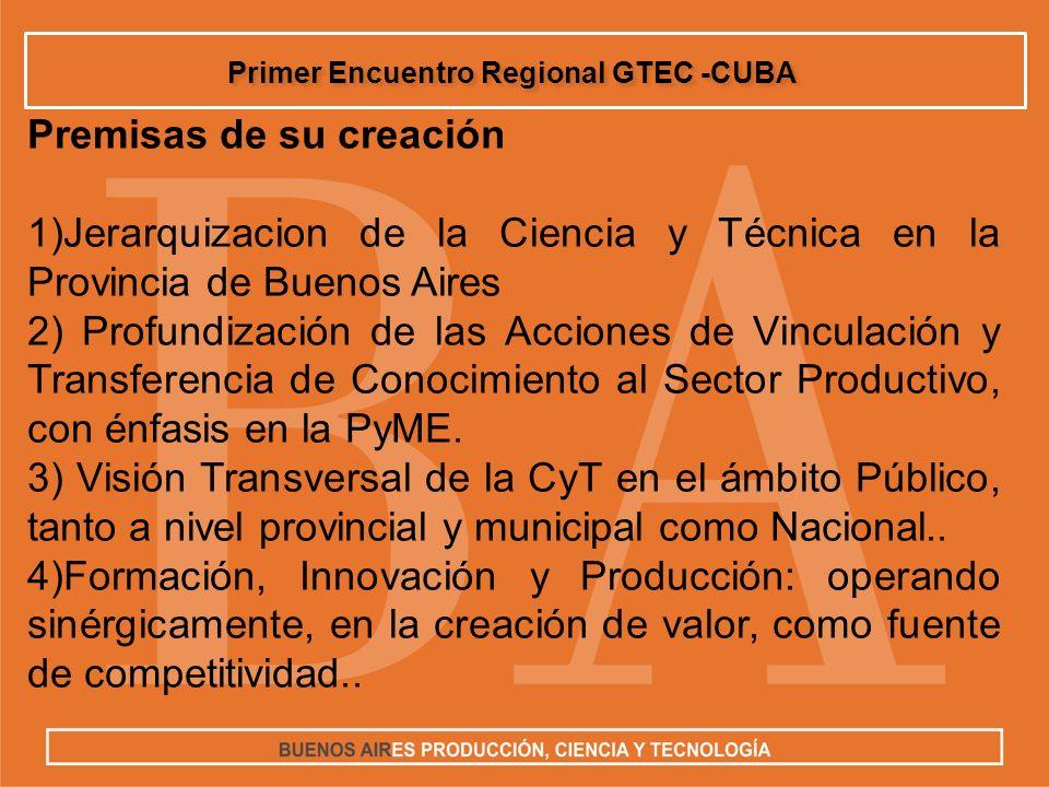 Premisas de su creación 1)Jerarquizacion de la Ciencia y Técnica en la Provincia de Buenos Aires 2) Profundización de las Acciones de Vinculación y Transferencia de Conocimiento al Sector Productivo, con énfasis en la PyME.