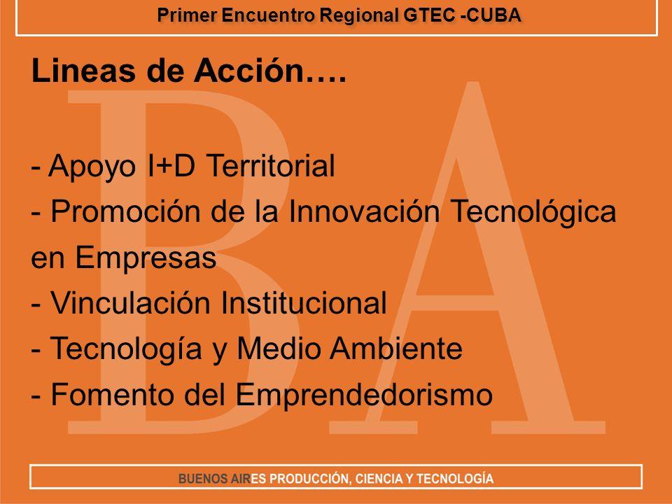 Lineas de Acción…. - Apoyo I+D Territorial - Promoción de la Innovación Tecnológica en Empresas - Vinculación Institucional - Tecnología y Medio Ambie
