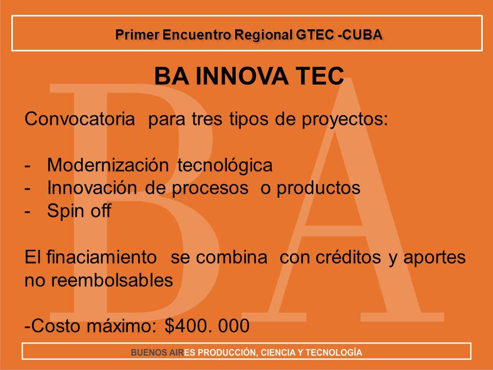 BA INNOVA TEC Convocatoria para tres tipos de proyectos: - Modernización tecnológica - Innovación de procesos o productos - Spin off El finaciamiento se combina con créditos y aportes no reembolsables -Costo máximo: $400.