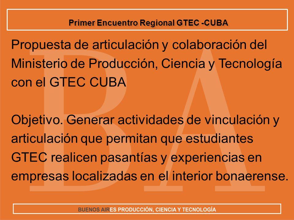 Propuesta de articulación y colaboración del Ministerio de Producción, Ciencia y Tecnología con el GTEC CUBA Objetivo. Generar actividades de vinculac