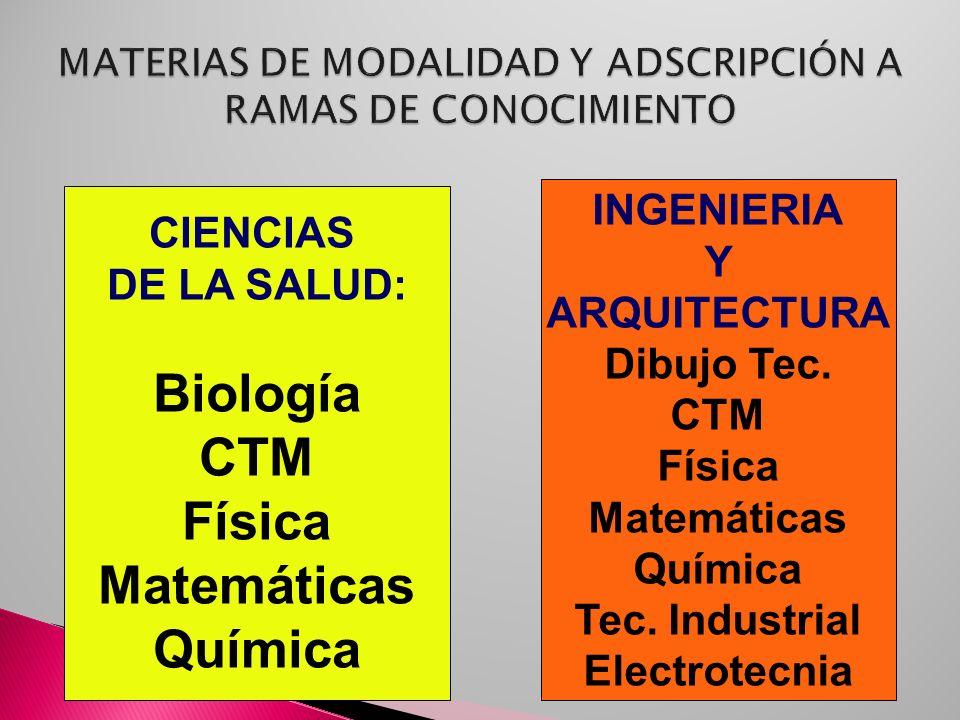 CIENCIAS DE LA SALUD: Biología CTM Física Matemáticas Química INGENIERIA Y ARQUITECTURA Dibujo Tec. CTM Física Matemáticas Química Tec. Industrial Ele