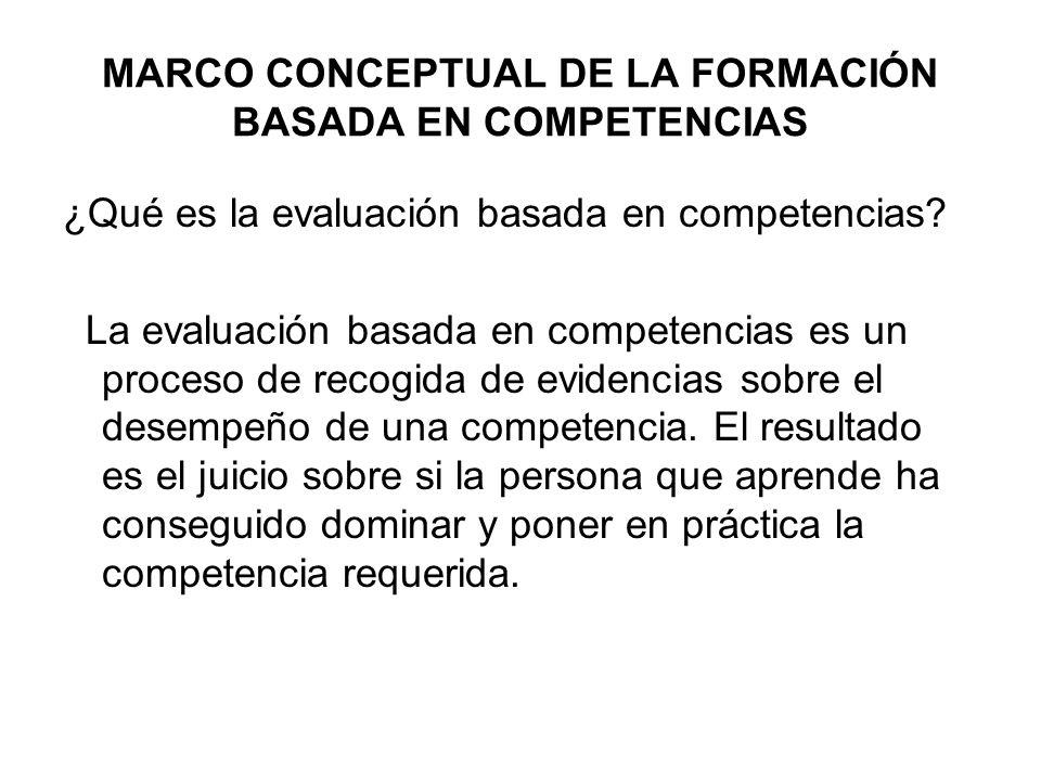 MARCO CONCEPTUAL DE LA FORMACIÓN BASADA EN COMPETENCIAS ¿Qué es la evaluación basada en competencias? La evaluación basada en competencias es un proce