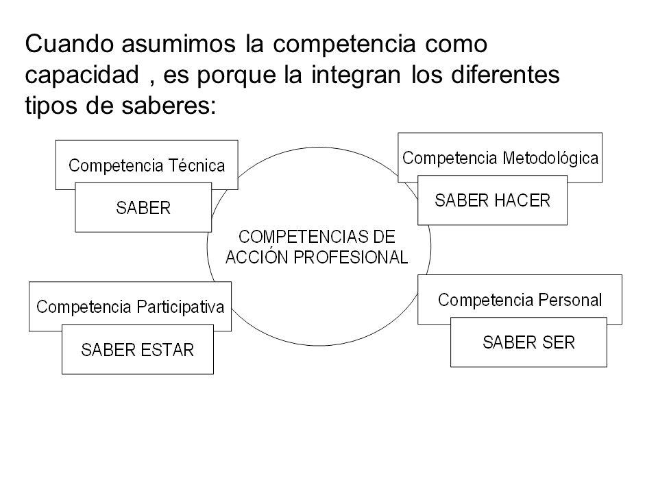 Cuando asumimos la competencia como capacidad, es porque la integran los diferentes tipos de saberes: